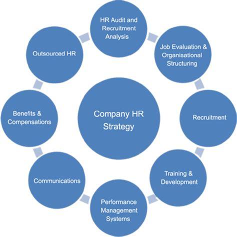 Senior Management Resume Sample BestSampleResume